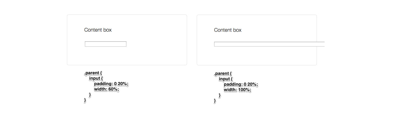 Understanding CSS Box Sizing Property | Zell Liew