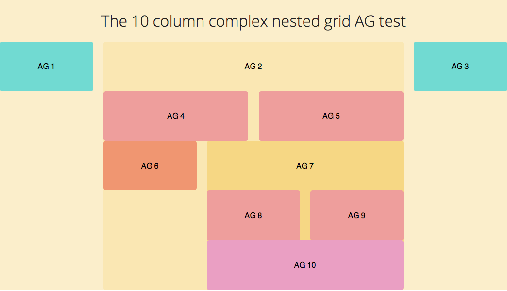 10 column AG grid with susy 2