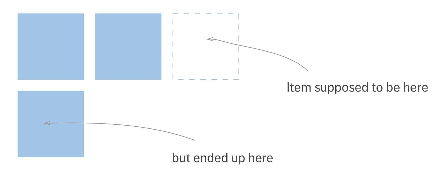 Subpixel rounding errors might break the grid by pushing the final item to the next row