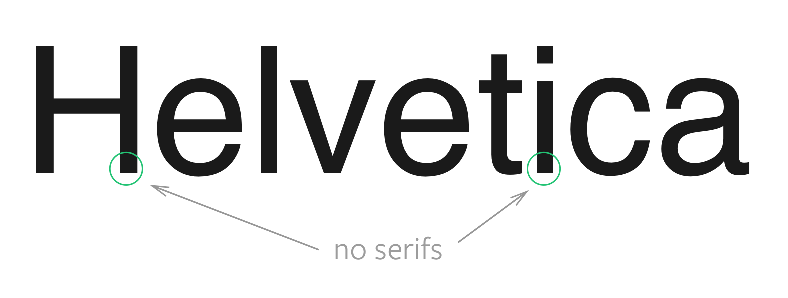 Image of Helvetica typeface that contains no serifs