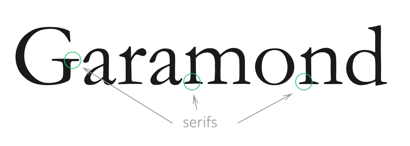 Image of Garamond typeface that contains serifs