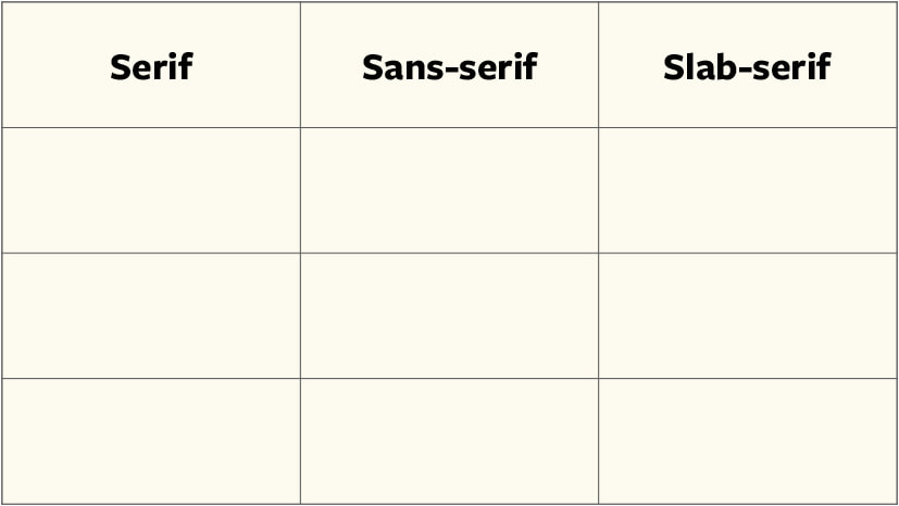 Empty 3×3 table with serif, sans-serif and slab-serif headers