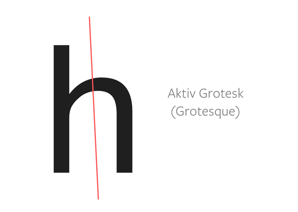 Image of tilt in Aktiv Grotesk