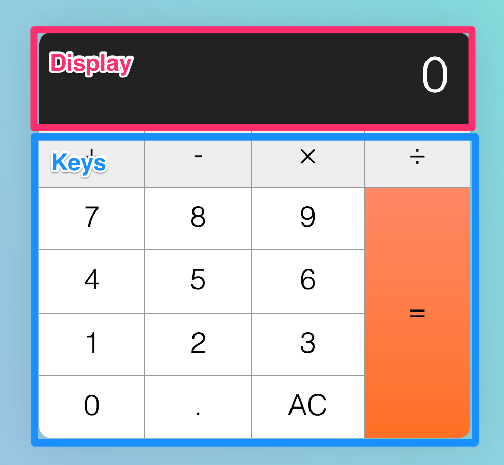 Squares that label the calculator's display and keys