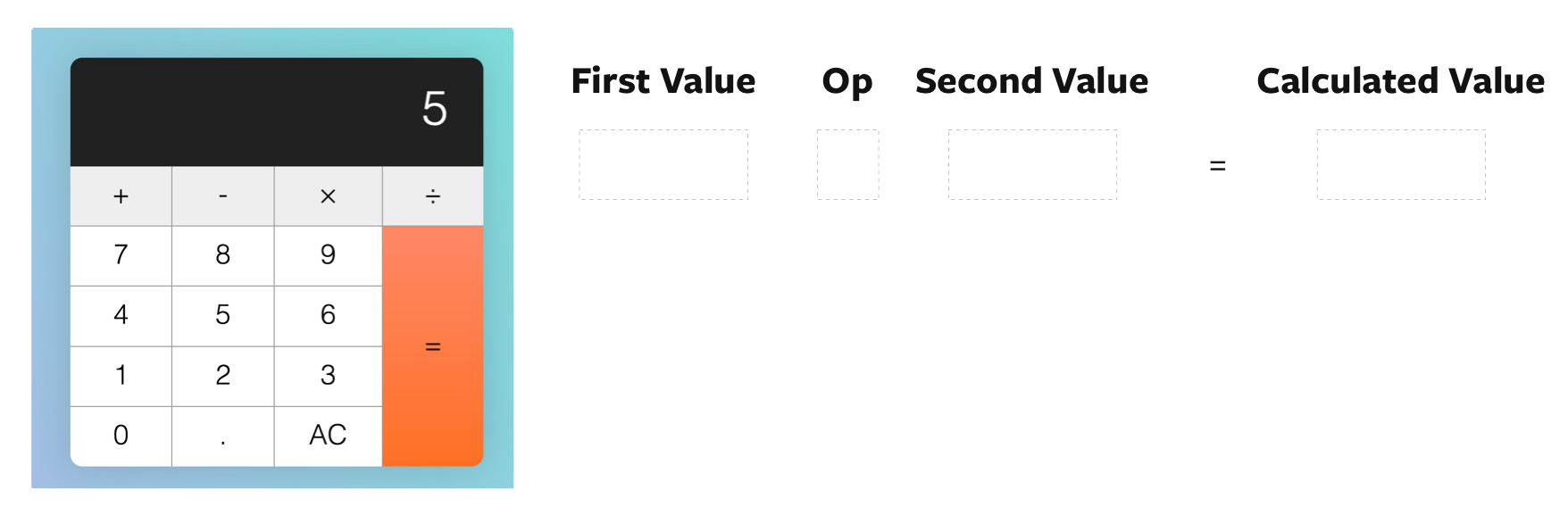 When a user clicked on the first number the calculator doesn't register `firstValue` or `operator`