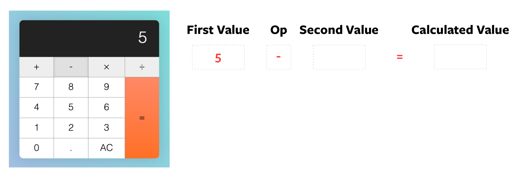 `firstValue` and `operator` are set after the operator button is clicked