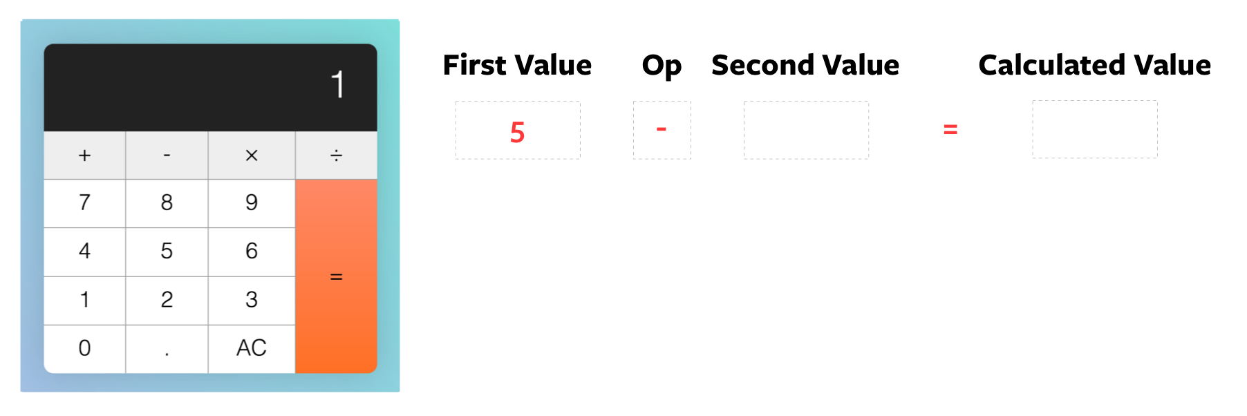 Display updates to 1, but `firstValue` and `operator` remains at `5` and `subtract`