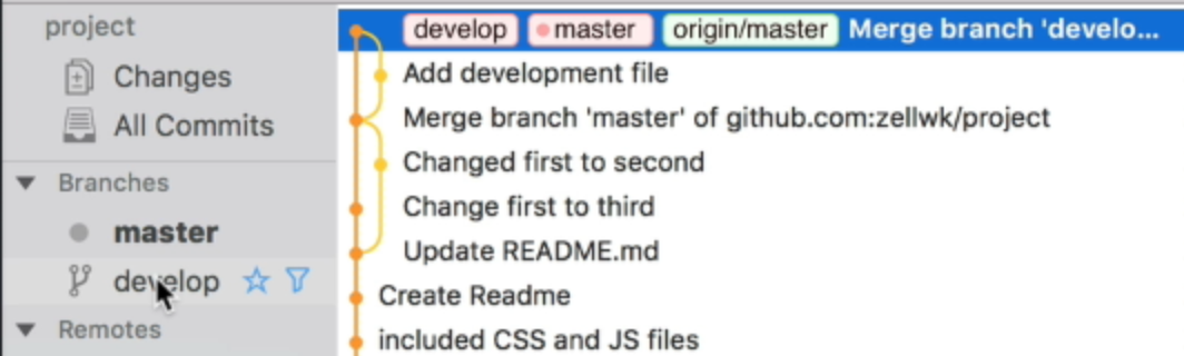 Develop branch created after Git Flow gets initialized