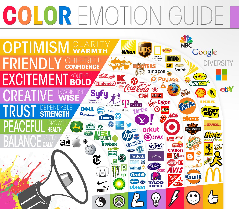 Color emotion chart.