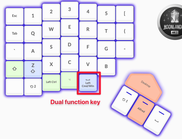 Dual-function key that uses Command and Space at the same time.