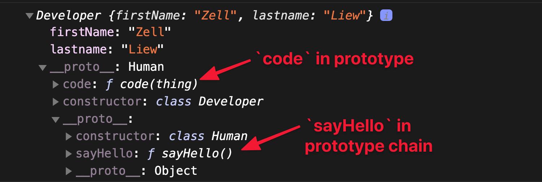 `code` y` sayHello` en la cadena de prototipos.