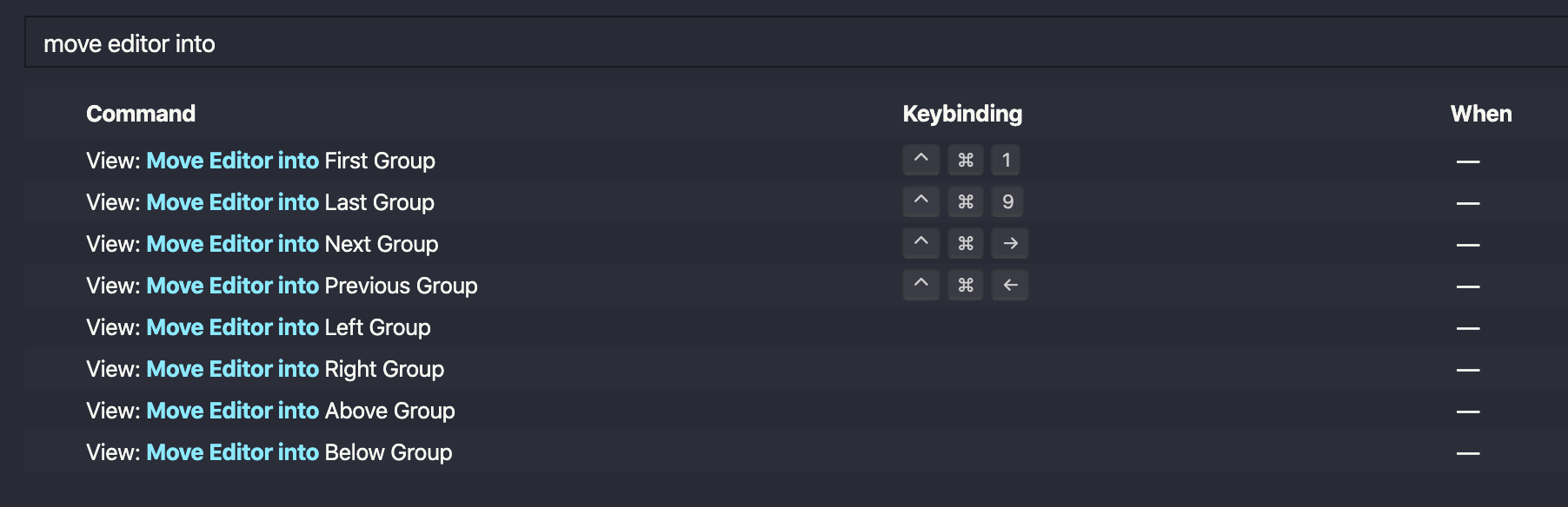 Searched for Move editor into in the keyboarh shortcuts panel.