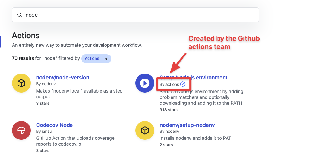 marketplace actions by github actions team